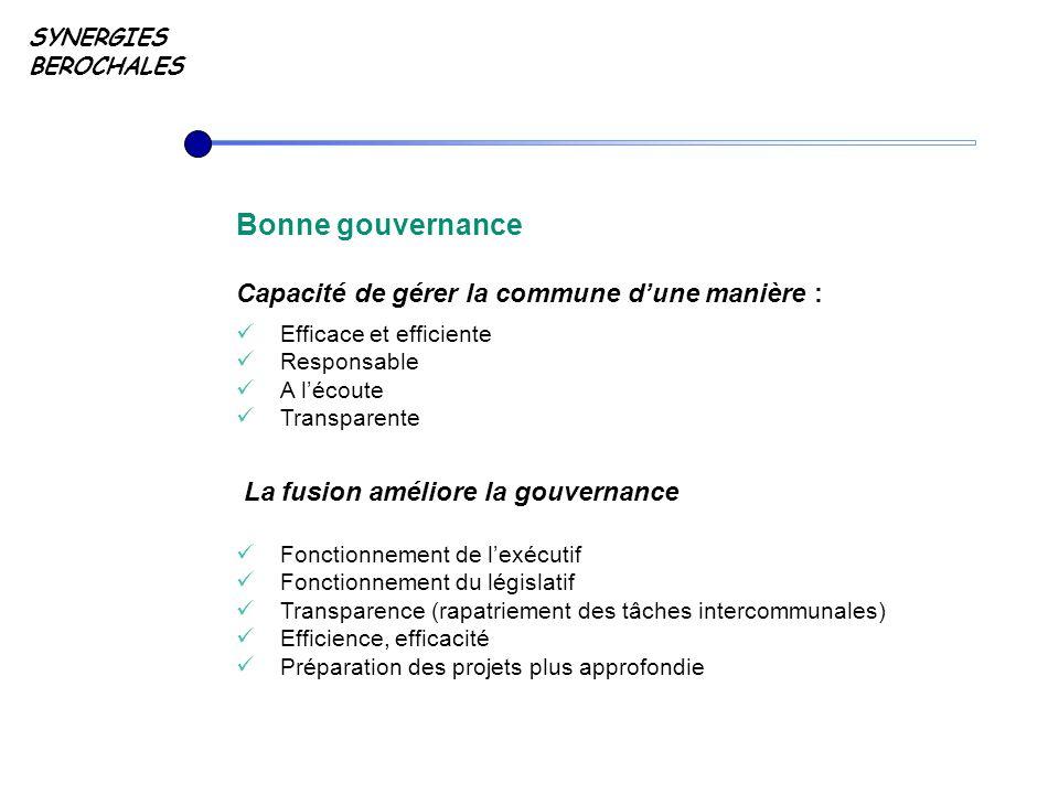 Bonne gouvernance Capacité de gérer la commune dune manière : Efficace et efficiente Responsable A lécoute Transparente La fusion améliore la gouvernance Fonctionnement de lexécutif Fonctionnement du législatif Transparence (rapatriement des tâches intercommunales) Efficience, efficacité Préparation des projets plus approfondie SYNERGIES BEROCHALES