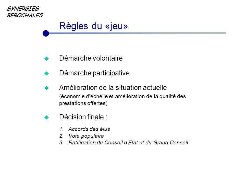 Règles du «jeu» u Démarche volontaire u Démarche participative u Amélioration de la situation actuelle (économie déchelle et amélioration de la qualité des prestations offertes) u Décision finale : 1.