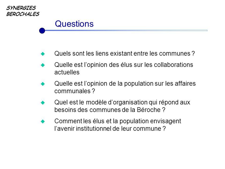 Questions u Quels sont les liens existant entre les communes .