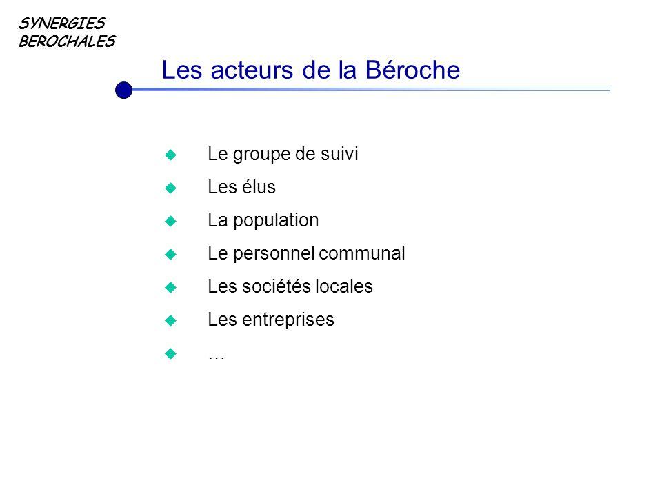 Les acteurs de la Béroche u Le groupe de suivi u Les élus u La population u Le personnel communal u Les sociétés locales u Les entreprises u … SYNERGIES BEROCHALES