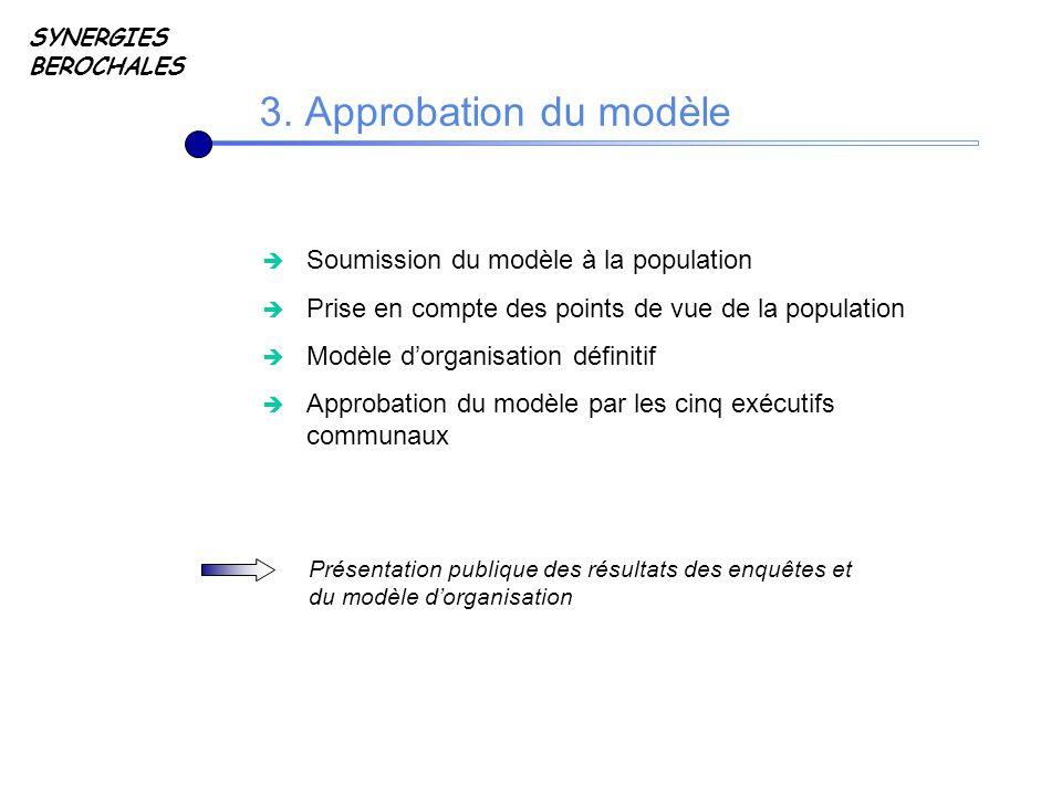 Soumission du modèle à la population Prise en compte des points de vue de la population Modèle dorganisation définitif Approbation du modèle par les cinq exécutifs communaux SYNERGIES BEROCHALES 3.