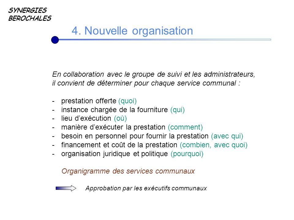 SYNERGIES BEROCHALES 4. Nouvelle organisation En collaboration avec le groupe de suivi et les administrateurs, il convient de déterminer pour chaque s