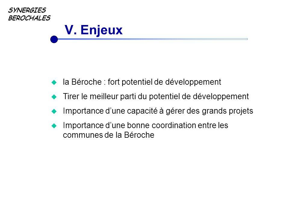 SYNERGIES BEROCHALES V. Enjeux u la Béroche : fort potentiel de développement u Tirer le meilleur parti du potentiel de développement u Importance dun