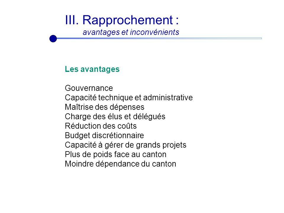 Les avantages Gouvernance Capacité technique et administrative Maîtrise des dépenses Charge des élus et délégués Réduction des coûts Budget discrétion