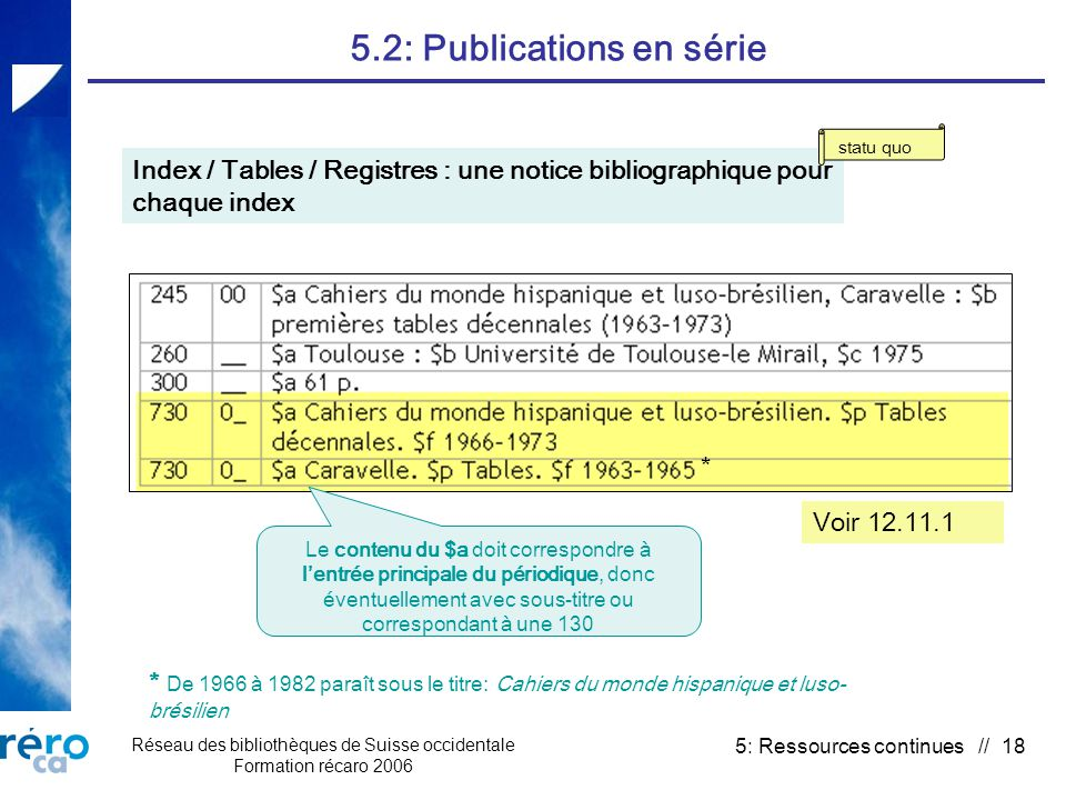Réseau des bibliothèques de Suisse occidentale Formation récaro 2006 5: Ressources continues // 18 5.2: Publications en série Index / Tables / Registres : une notice bibliographique pour chaque index Voir 12.11.1 statu quo * * De 1966 à 1982 paraît sous le titre: Cahiers du monde hispanique et luso- brésilien Le contenu du $a doit correspondre à lentrée principale du périodique, donc éventuellement avec sous-titre ou correspondant à une 130