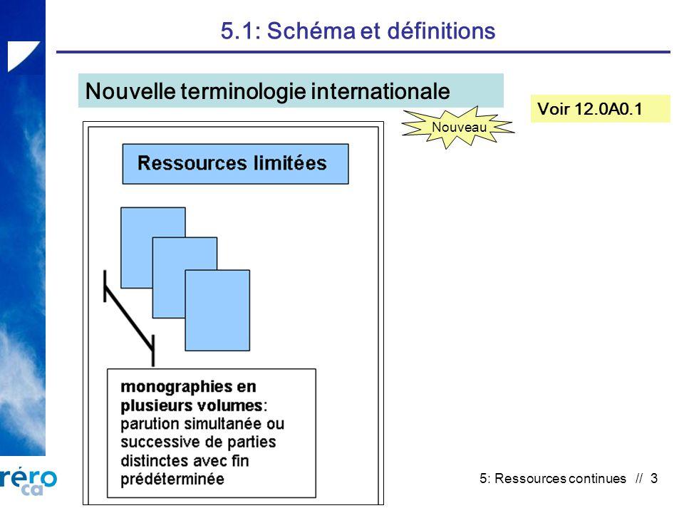 Réseau des bibliothèques de Suisse occidentale Formation récaro 2006 5: Ressources continues // 4 5.1: Schéma et définitions Voir 12.0A0.1 Nouveau