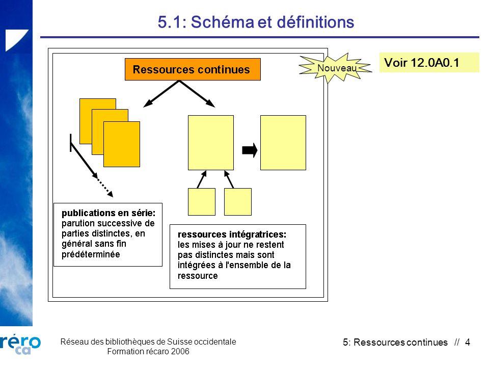 Réseau des bibliothèques de Suisse occidentale Formation récaro 2006 5: Ressources continues // 5 5.1: Schéma et définitions Voir 12.0A0.1 et 18.0A0.1 Nouveau Les ressources continues sont des ressources bibliographiques dont la publication se poursuit au cours du temps sans que la fin en soit prédéterminée, par opposition aux ressources limitées qui, elles, ont un plan de parution défini à l avance.