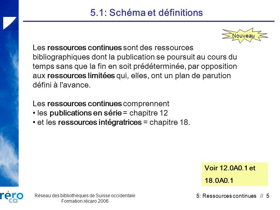 Réseau des bibliothèques de Suisse occidentale Formation récaro 2006 5: Ressources continues // 6 5.1: Schéma et définitions Voir 18.0A0.1 et 12.0A0.1 Nouveau Une ressource intégratrice est une ressource bibliographique augmentée ou modifiée par des mises à jour qui ne restent pas distinctes mais qui sont intégrées à lensemble de la ressource.
