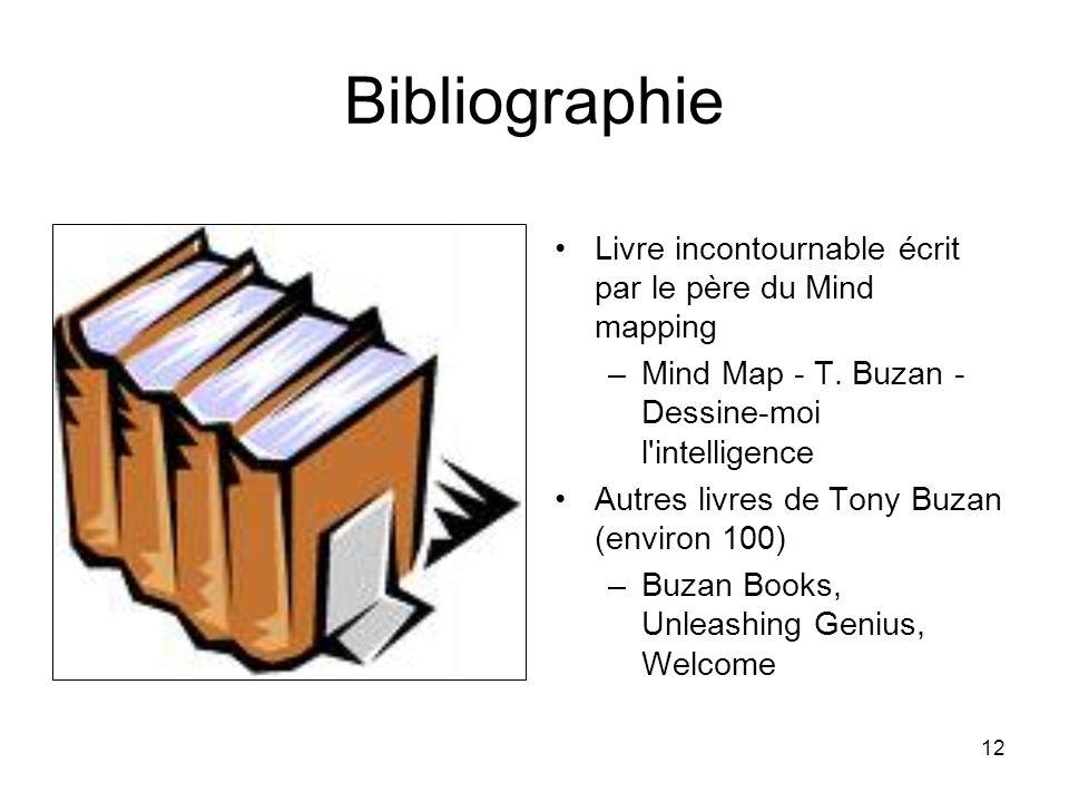 12 Bibliographie Livre incontournable écrit par le père du Mind mapping –Mind Map - T. Buzan - Dessine-moi l'intelligence Autres livres de Tony Buzan