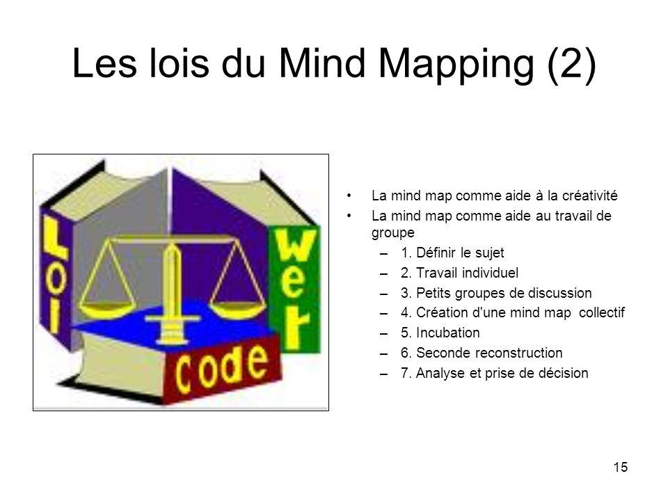 15 Les lois du Mind Mapping (2) La mind map comme aide à la créativité La mind map comme aide au travail de groupe –1. Définir le sujet –2. Travail in