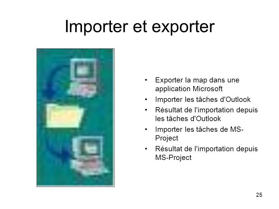 25 Importer et exporter Exporter la map dans une application Microsoft Importer les tâches d'Outlook Résultat de l'importation depuis les tâches d'Out