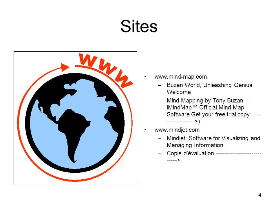 5 Sites (2) www.petillant.com –Pétillant ® : Le site expert de la carte heuristique (Mind Mapping) –Choisir un logiciel (environ 30 !) ----------> www.illumine.co.uk –accelerated learning, training, uk –Mind Map software packages ------------>