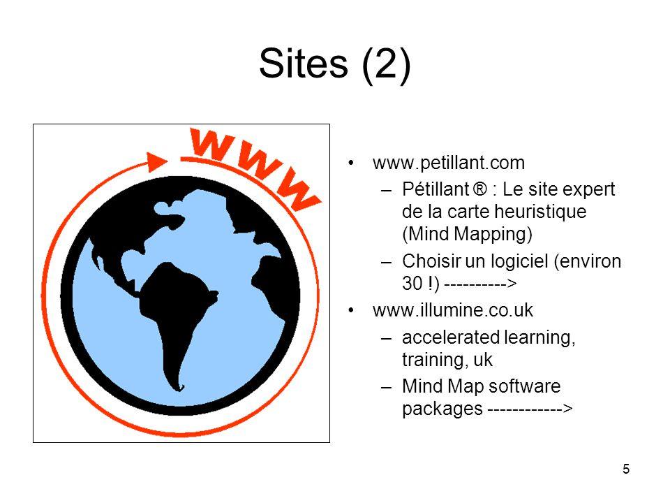16 Les lois du Mind Mapping (3) La mind map comme aide lors d un examen ou lors d un exposé –Conseils Les éléments d une map