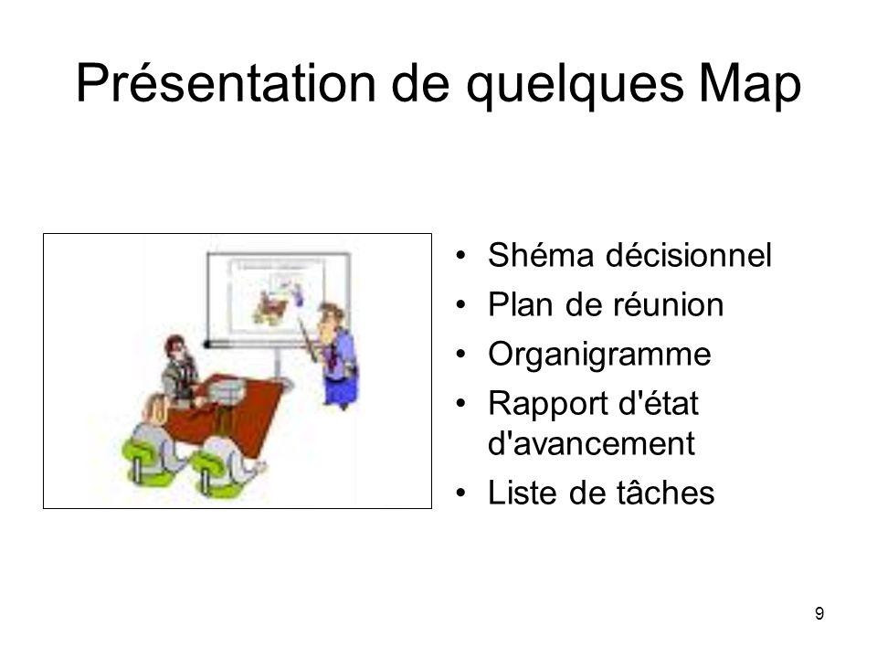 9 Présentation de quelques Map Shéma décisionnel Plan de réunion Organigramme Rapport d'état d'avancement Liste de tâches