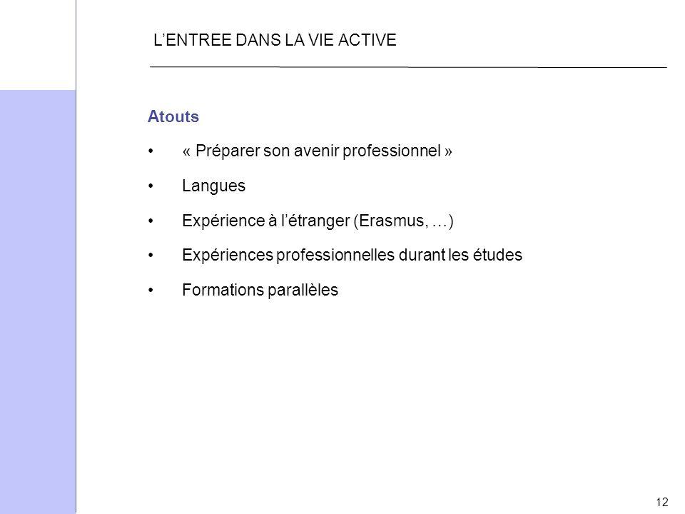 12 LENTREE DANS LA VIE ACTIVE Atouts « Préparer son avenir professionnel » Langues Expérience à létranger (Erasmus, …) Expériences professionnelles du