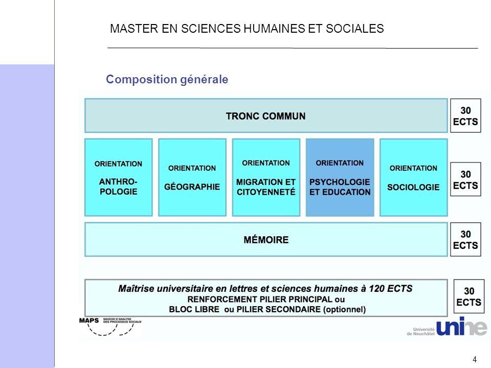 4 MASTER EN SCIENCES HUMAINES ET SOCIALES Composition générale