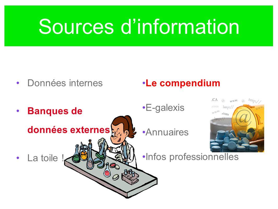 Sources dinformation Données internes Banques de données externes La toile ! Le compendium E-galexis Annuaires Infos professionnelles