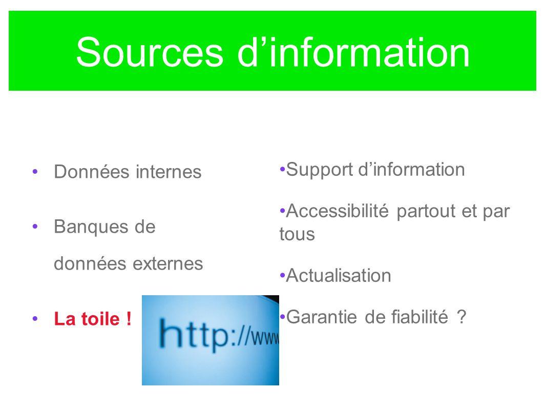 Sources dinformation Données internes Banques de données externes La toile ! Support dinformation Accessibilité partout et par tous Actualisation Gara