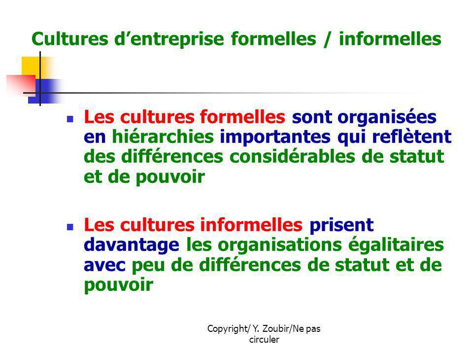Copyright/ Y. Zoubir/Ne pas circuler Cultures dentreprise formelles / informelles Les cultures formelles sont organisées en hiérarchies importantes qu