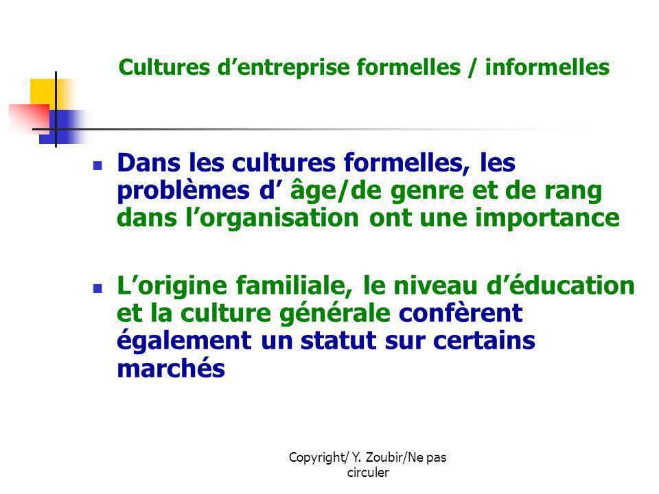 Copyright/ Y. Zoubir/Ne pas circuler Cultures dentreprise formelles / informelles Dans les cultures formelles, les problèmes d âge/de genre et de rang