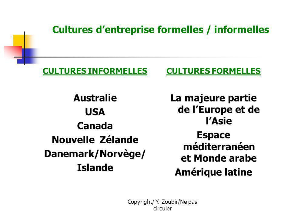 Copyright/ Y. Zoubir/Ne pas circuler Cultures dentreprise formelles / informelles CULTURES INFORMELLES Australie USA Canada Nouvelle Zélande Danemark/