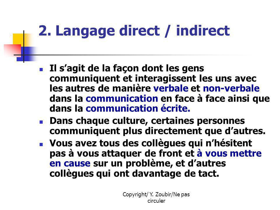 Copyright/ Y. Zoubir/Ne pas circuler 2. Langage direct / indirect Il sagit de la façon dont les gens communiquent et interagissent les uns avec les au