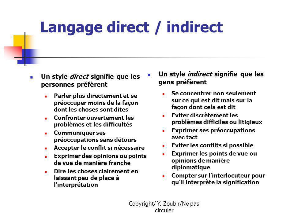 Copyright/ Y. Zoubir/Ne pas circuler Langage direct / indirect Un style direct signifie que les personnes préfèrent Parler plus directement et se préo