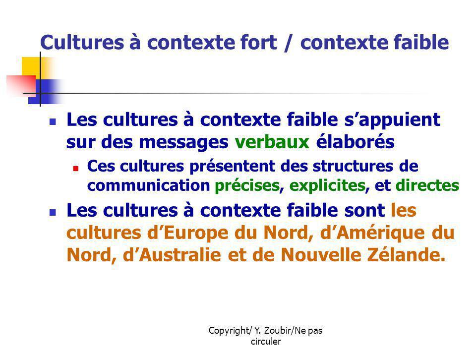 Copyright/ Y. Zoubir/Ne pas circuler Cultures à contexte fort / contexte faible Les cultures à contexte faible sappuient sur des messages verbaux élab
