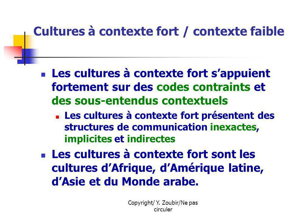 Copyright/ Y. Zoubir/Ne pas circuler Cultures à contexte fort / contexte faible Les cultures à contexte fort sappuient fortement sur des codes contrai