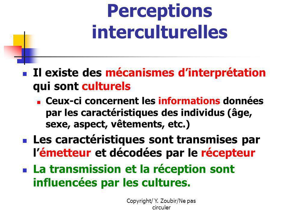 Copyright/ Y. Zoubir/Ne pas circuler Perceptions interculturelles Il existe des mécanismes dinterprétation qui sont culturels Ceux-ci concernent les i