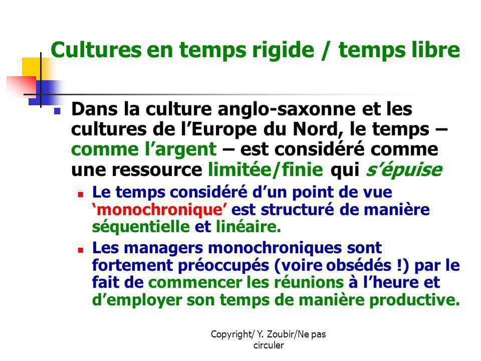 Copyright/ Y. Zoubir/Ne pas circuler Cultures en temps rigide / temps libre Dans la culture anglo-saxonne et les cultures de lEurope du Nord, le temps