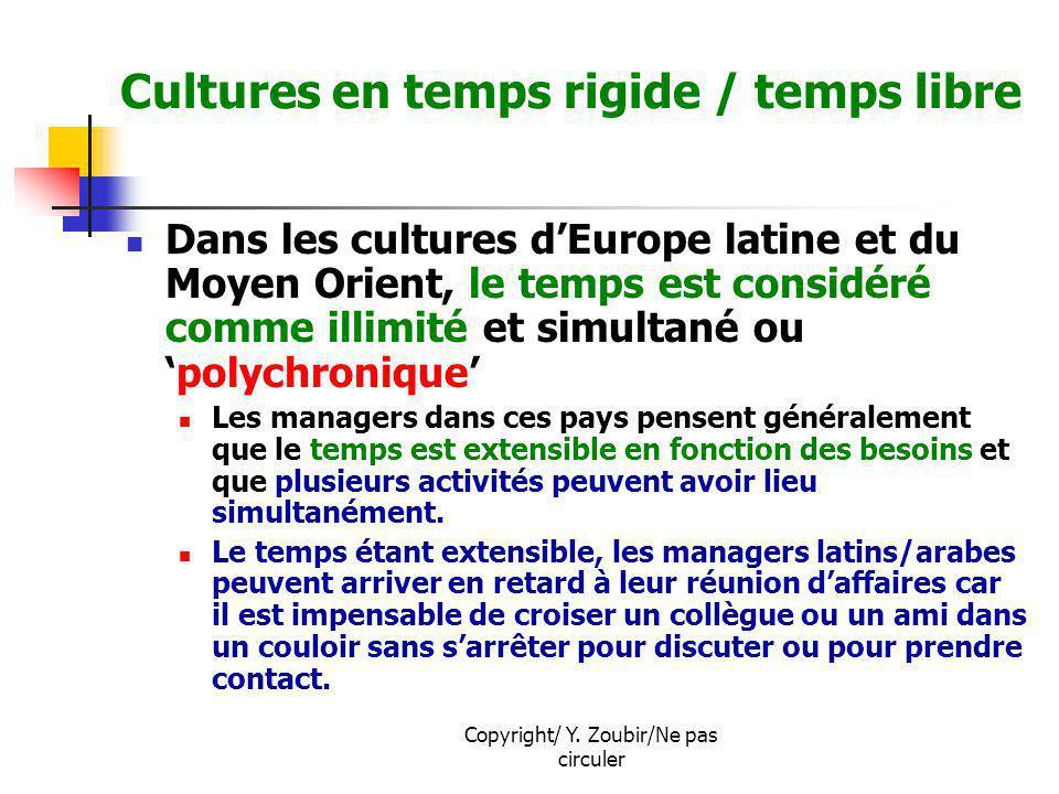 Copyright/ Y. Zoubir/Ne pas circuler Cultures en temps rigide / temps libre Dans les cultures dEurope latine et du Moyen Orient, le temps est considér