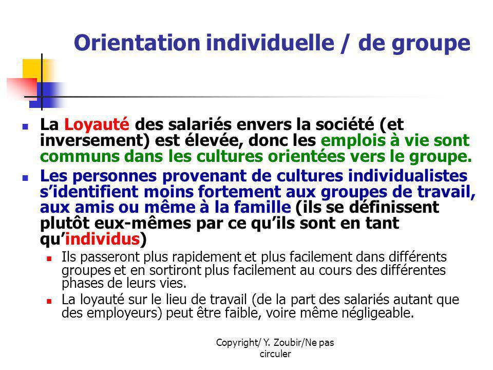Copyright/ Y. Zoubir/Ne pas circuler Orientation individuelle / de groupe La Loyauté des salariés envers la société (et inversement) est élevée, donc