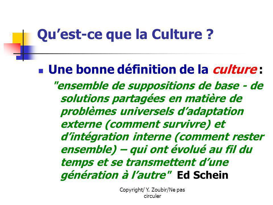 Copyright/ Y. Zoubir/Ne pas circuler Quest-ce que la Culture ? Une bonne définition de la culture :