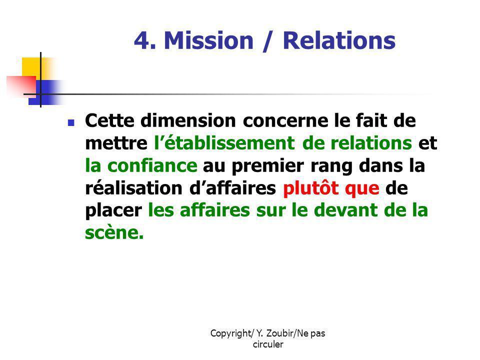 Copyright/ Y. Zoubir/Ne pas circuler 4. Mission / Relations Cette dimension concerne le fait de mettre létablissement de relations et la confiance au
