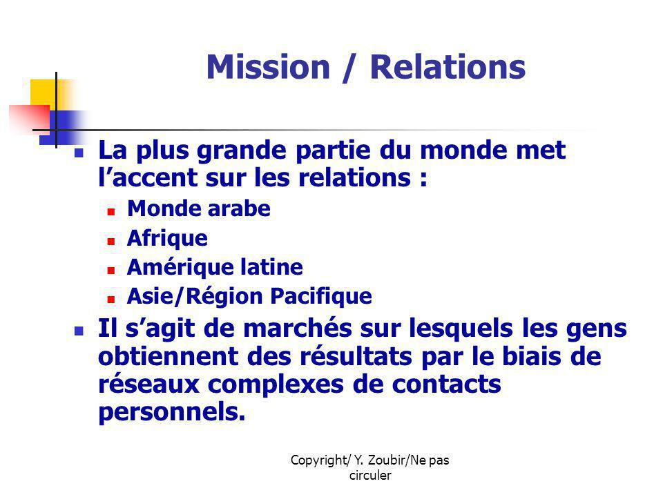 Copyright/ Y. Zoubir/Ne pas circuler Mission / Relations La plus grande partie du monde met laccent sur les relations : Monde arabe Afrique Amérique l