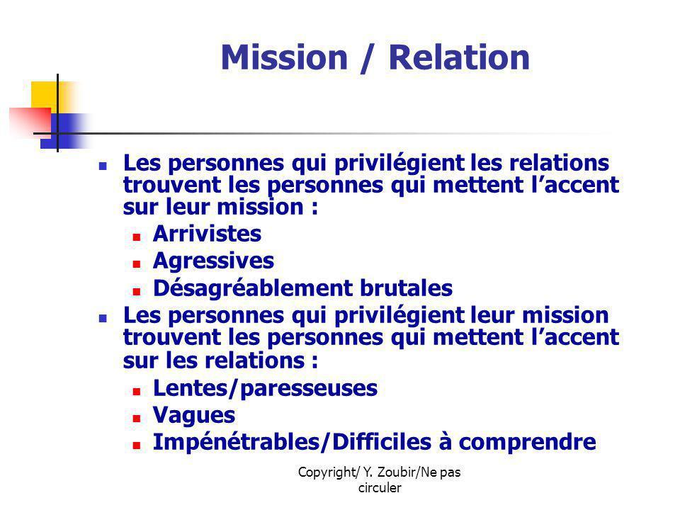 Copyright/ Y. Zoubir/Ne pas circuler Mission / Relation Les personnes qui privilégient les relations trouvent les personnes qui mettent laccent sur le
