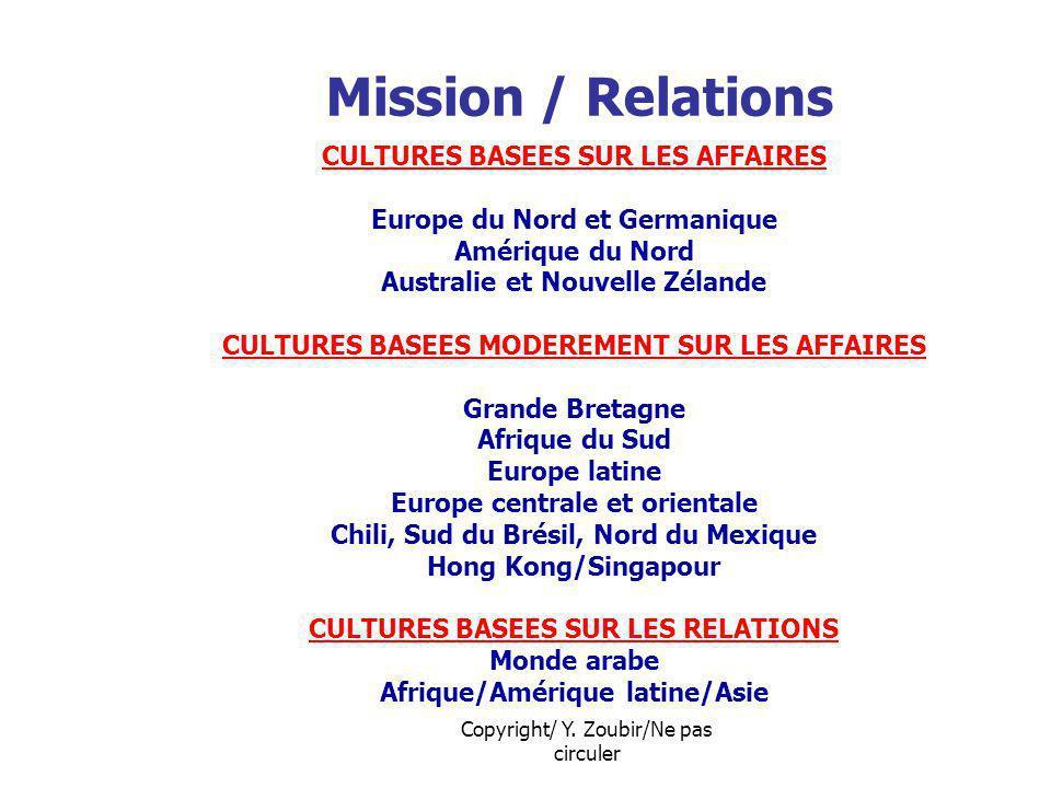 Copyright/ Y. Zoubir/Ne pas circuler Mission / Relations CULTURES BASEES SUR LES AFFAIRES Europe du Nord et Germanique Amérique du Nord Australie et N