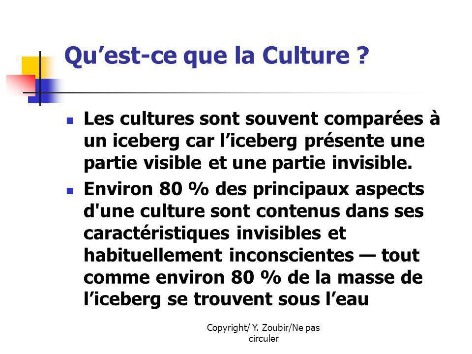 Copyright/ Y. Zoubir/Ne pas circuler Quest-ce que la Culture ? Les cultures sont souvent comparées à un iceberg car liceberg présente une partie visib