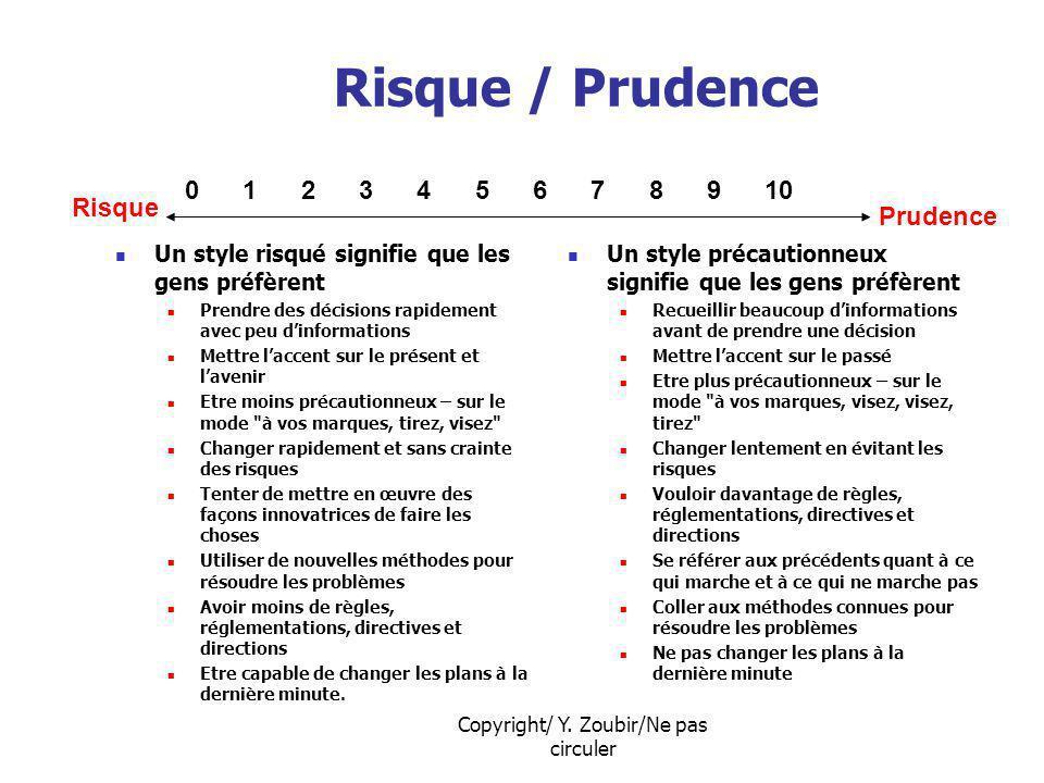 Copyright/ Y. Zoubir/Ne pas circuler Risque / Prudence Un style risqué signifie que les gens préfèrent Prendre des décisions rapidement avec peu dinfo
