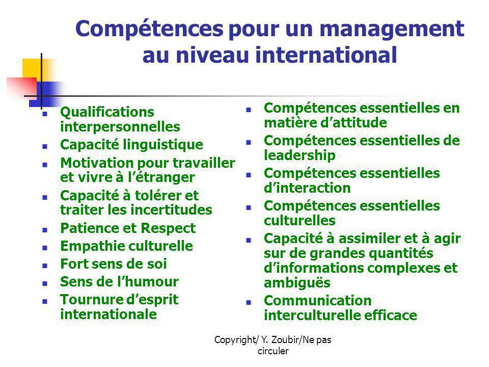 Copyright/ Y. Zoubir/Ne pas circuler Compétences pour un management au niveau international Qualifications interpersonnelles Capacité linguistique Mot