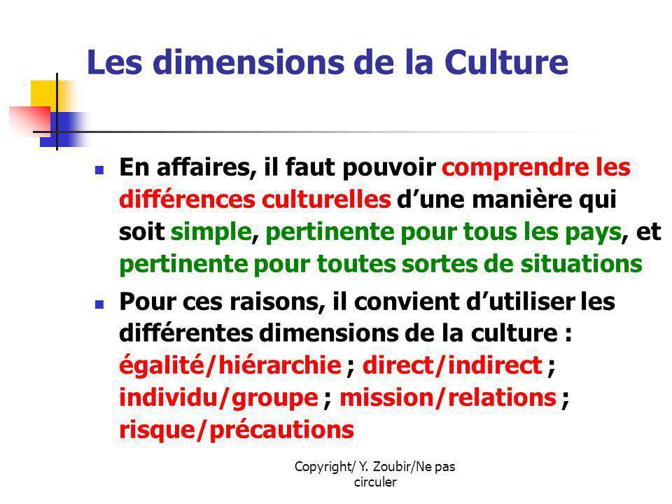 Copyright/ Y. Zoubir/Ne pas circuler Les dimensions de la Culture En affaires, il faut pouvoir comprendre les différences culturelles dune manière qui