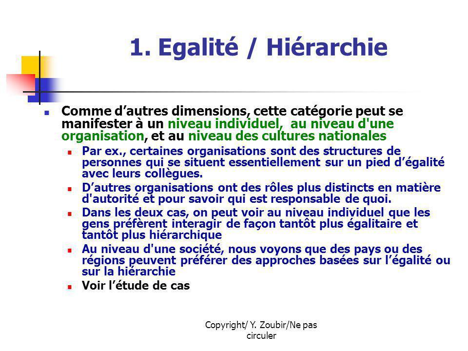 Copyright/ Y. Zoubir/Ne pas circuler 1. Egalité / Hiérarchie Comme dautres dimensions, cette catégorie peut se manifester à un niveau individuel, au n