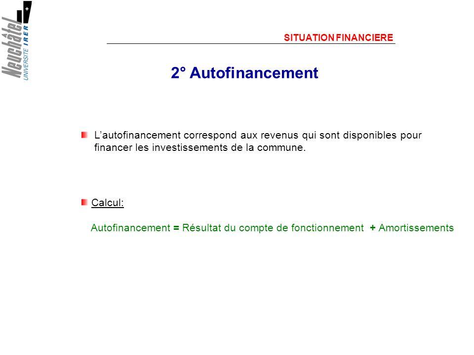 2° Autofinancement Lautofinancement correspond aux revenus qui sont disponibles pour financer les investissements de la commune.