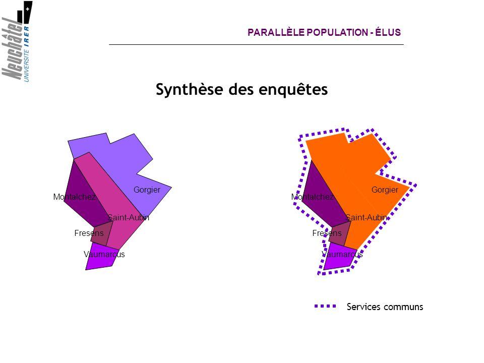 PARALLÈLE POPULATION - ÉLUS Saint-Aubin Gorgier Vaumarcus Fresens Montalchez Saint-Aubin Gorgier Vaumarcus Fresens Montalchez Services communs Synthèse des enquêtes