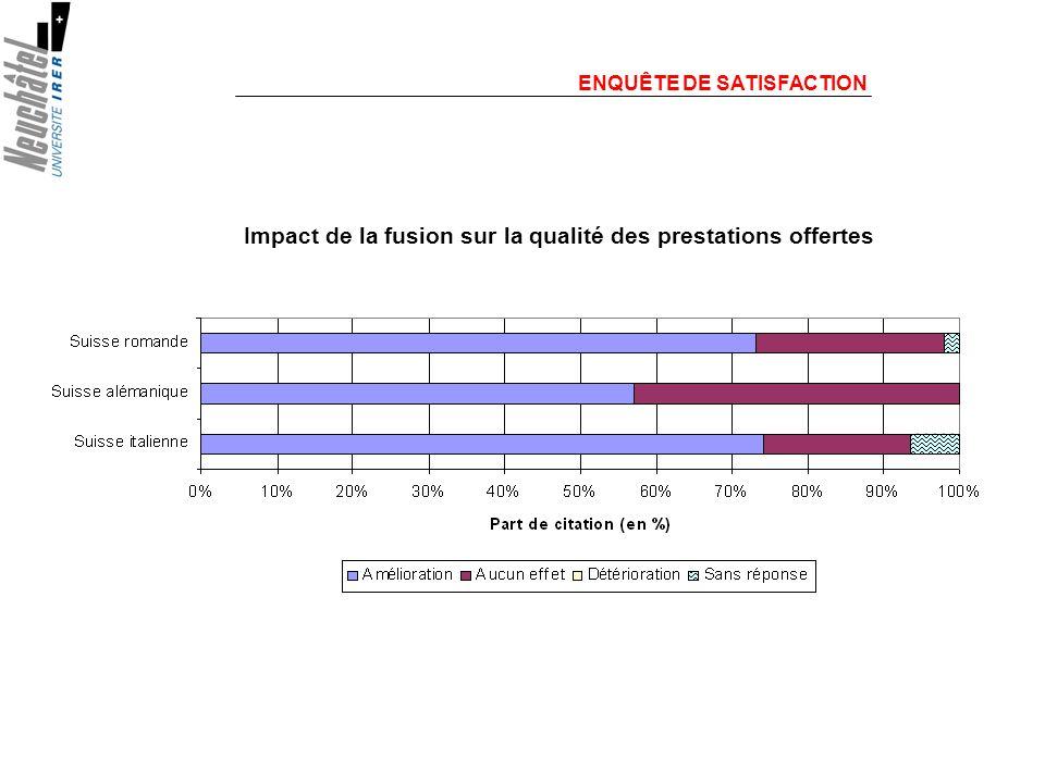 ENQUÊTE DE SATISFACTION Impact de la fusion sur la qualité des prestations offertes