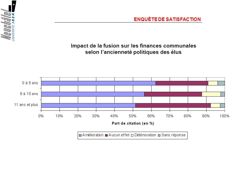 ENQUÊTE DE SATISFACTION Impact de la fusion sur les finances communales selon lancienneté politiques des élus