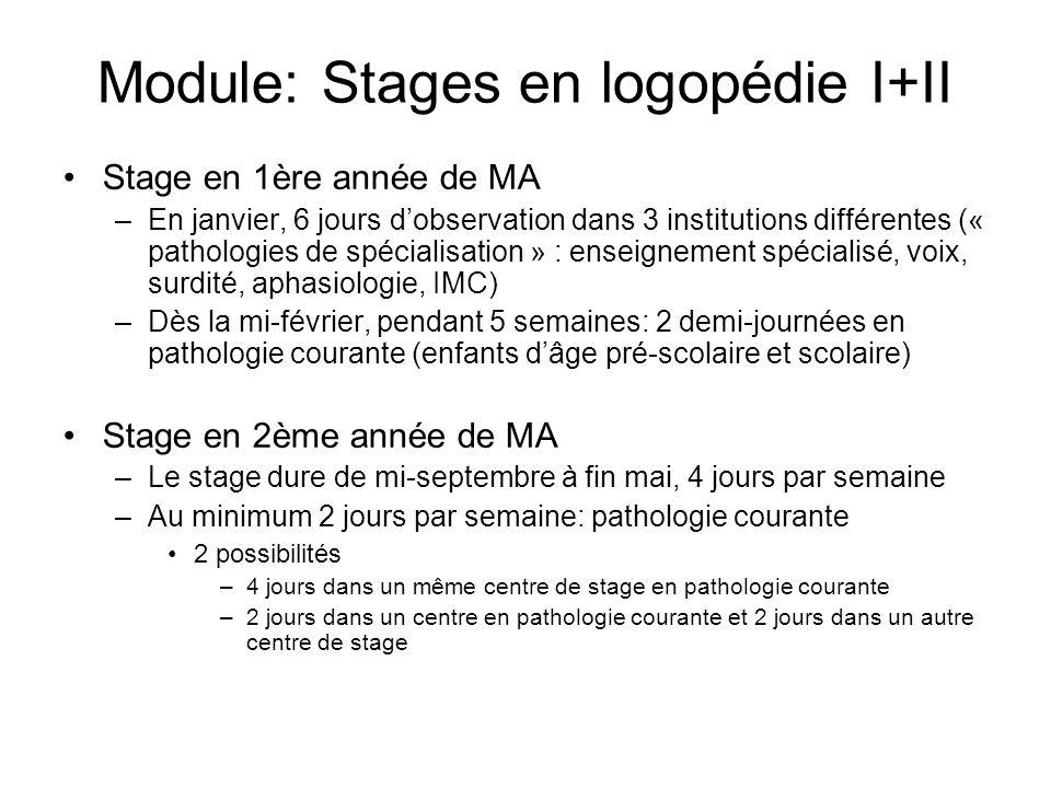 Module: Stages en logopédie I+II Stage en 1ère année de MA –En janvier, 6 jours dobservation dans 3 institutions différentes (« pathologies de spécial