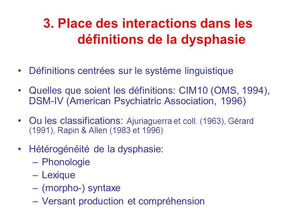3. Place des interactions dans les définitions de la dysphasie Définitions centrées sur le système linguistique Quelles que soient les définitions: CI