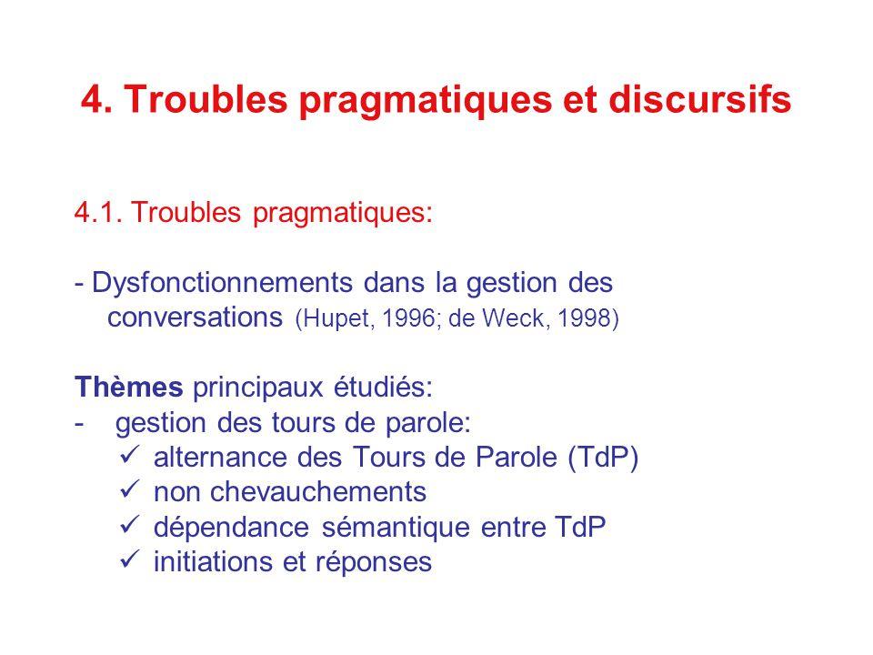 4. Troubles pragmatiques et discursifs 4.1.